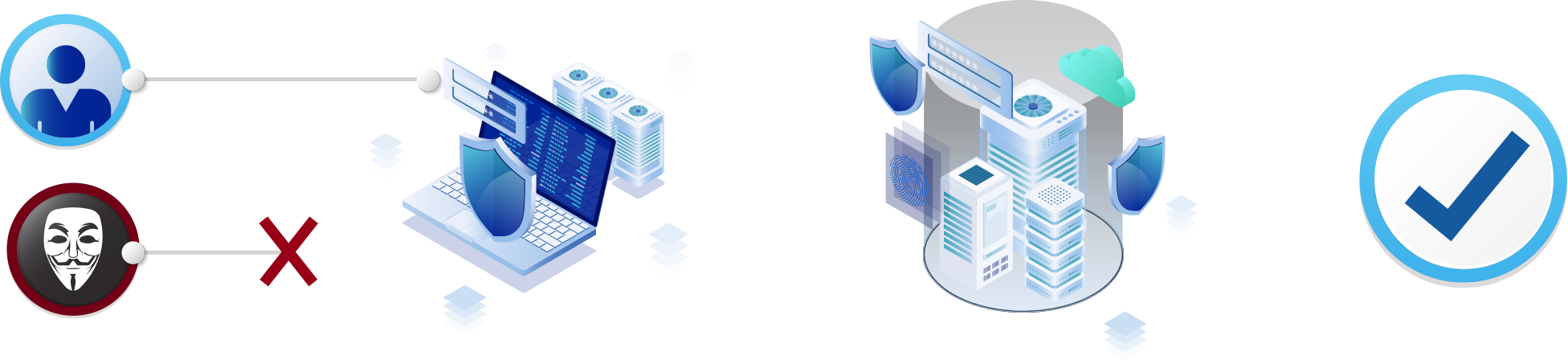 cyber_shield_technology