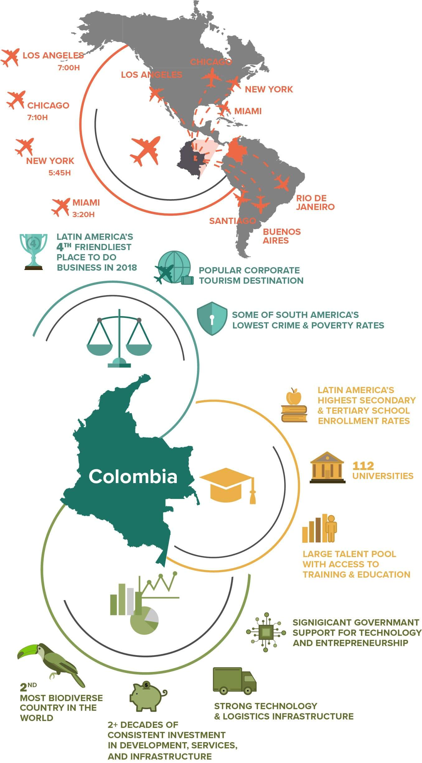 why_columbia_infographic_2